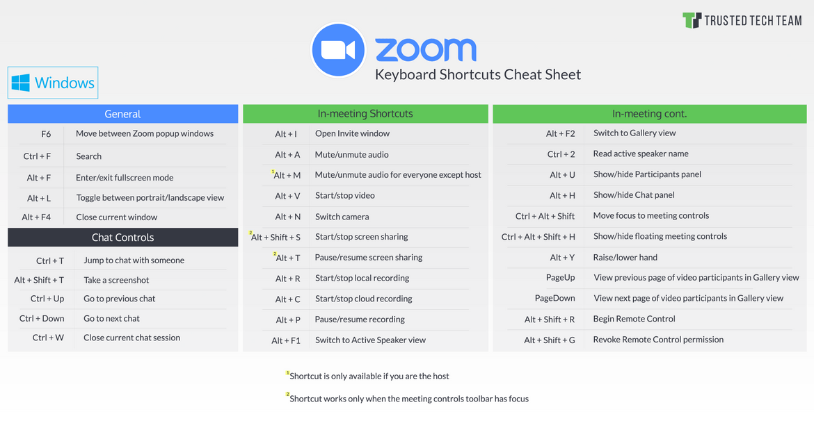 Zoom Shortcuts for Windows